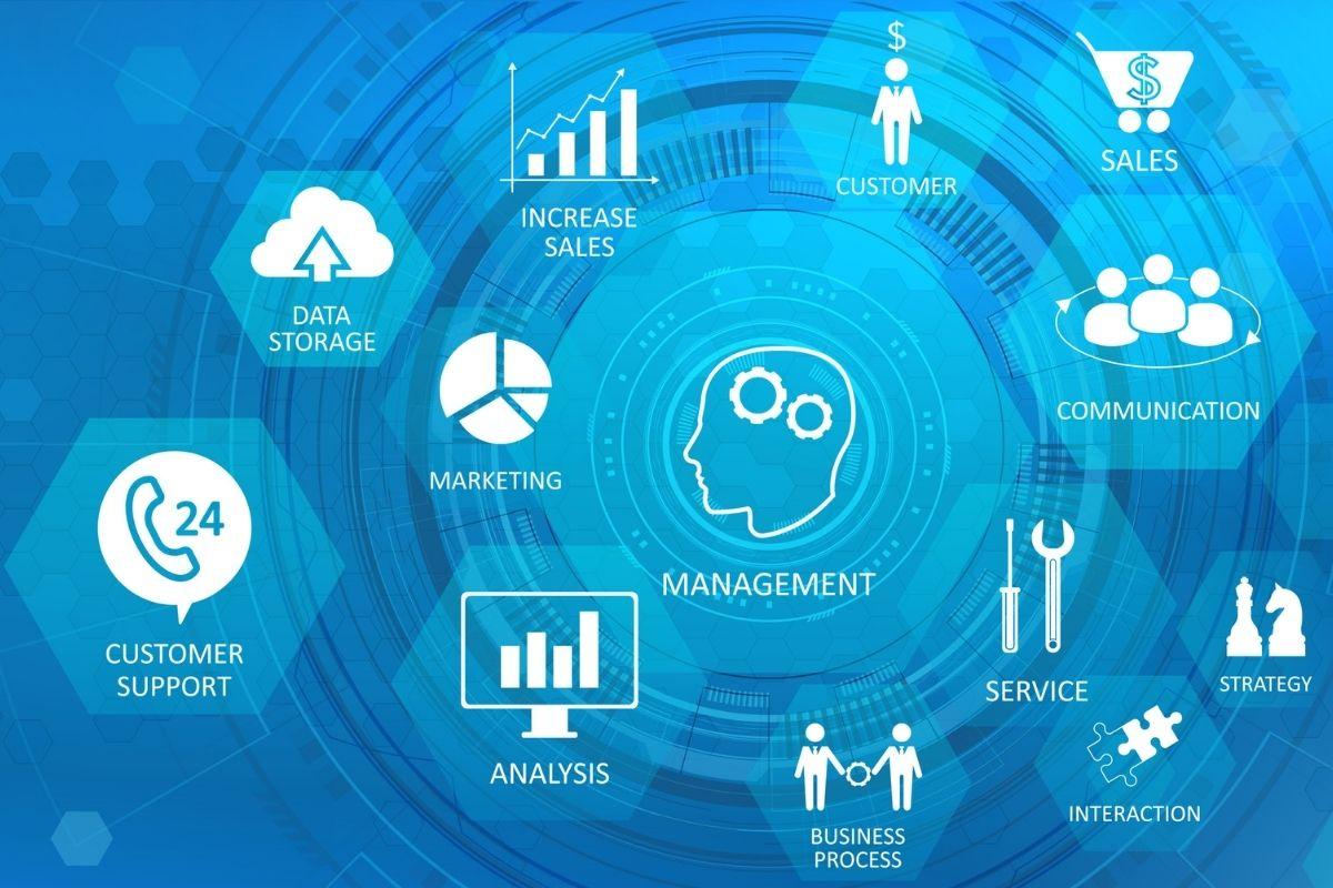 mappare processo vendita CRM