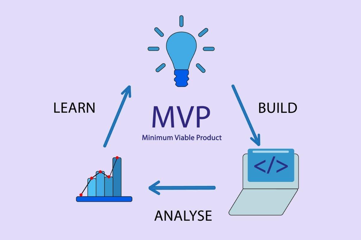 processo realizzazione MVP startup