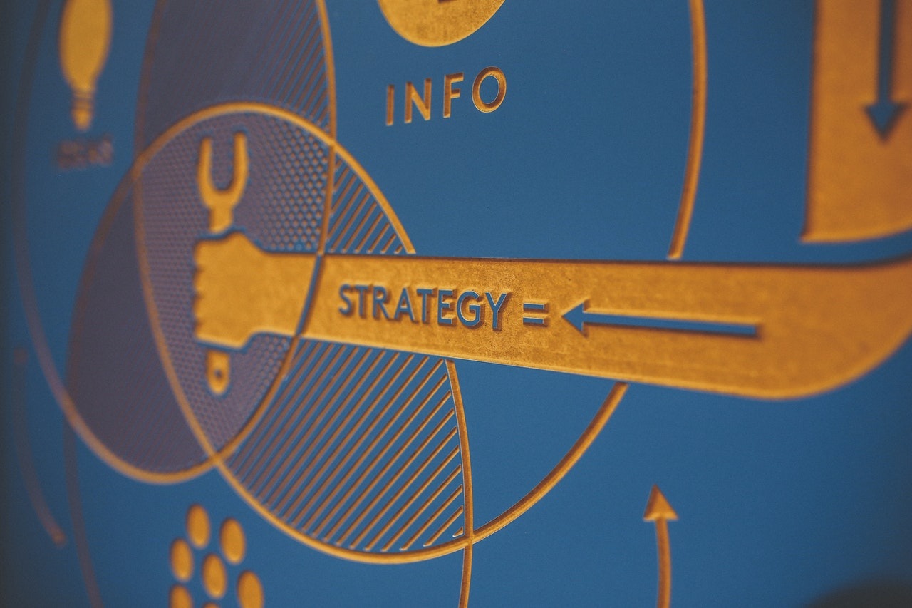 Marketing e Intelligenza Artificiale